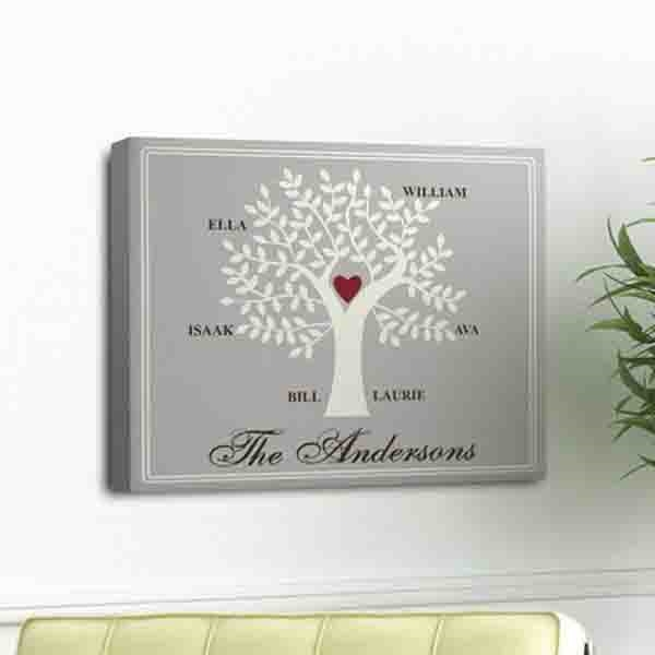 Family tree canvas print personalized family art for Family tree gifts personalized