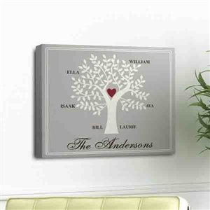 Family Tree Canvas Print Personalized - Personalized Signs Personalized Gifts