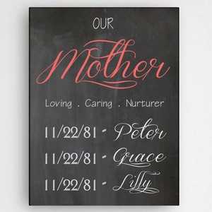 Definition of a Mother Theme Customized Canvas Sign Board