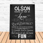 Personalized House Rules Theme Canvas Sign