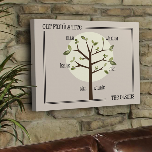 Family Tree Canvas Art Personalized Name Art